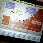Corso di Certificazione Body Composition Specialist - Casoria