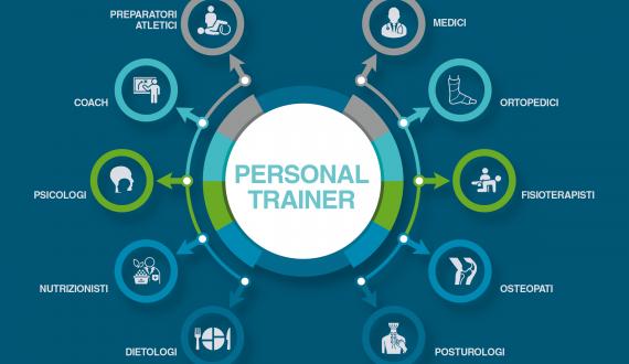 Come Diventare Personal Trainer Guida Di Issa Europe